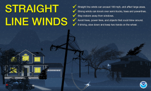 safety strong wind